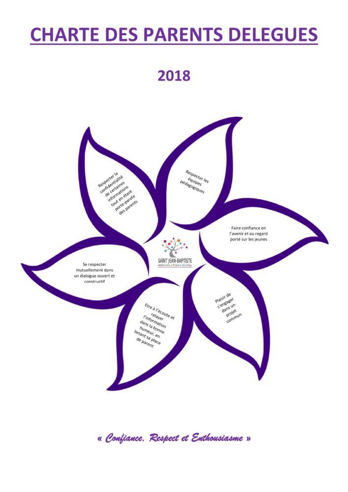 Charte Des Parents Délégués 2018